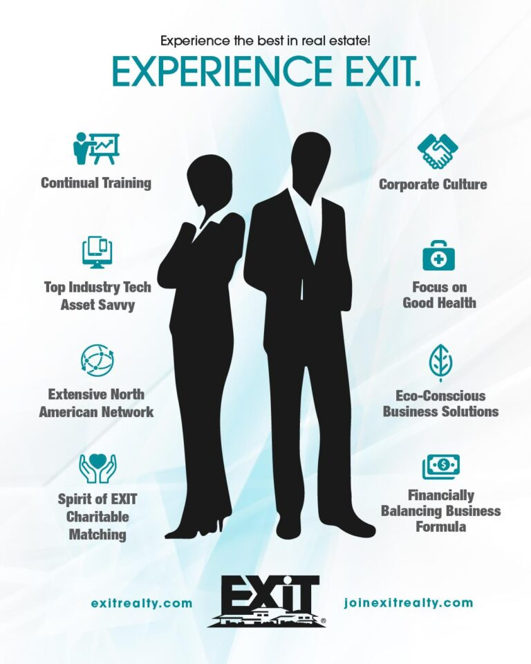 Experience EXIT Realty